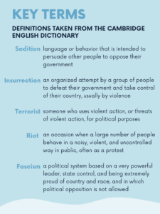 A list of key terms used throughout the article. Definitions for Sedition, insurrection, terrorist, riot, fascism